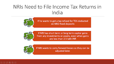 When does NRI needs to file income tax in India