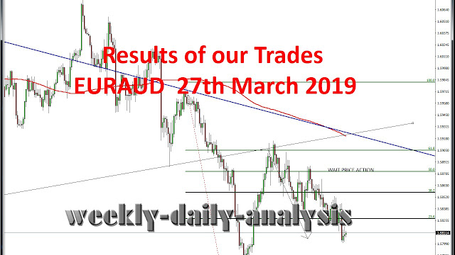 http://www.weekly-daily-analysis.co/2019/03/results-of-our-trades-gbpaud-28th-march.html