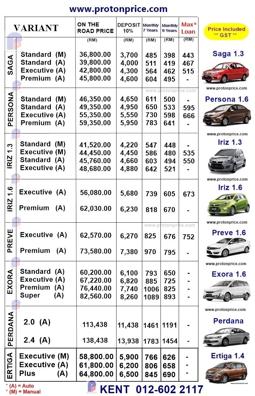 Proton Promotion 012 602 2117 Proton Price List