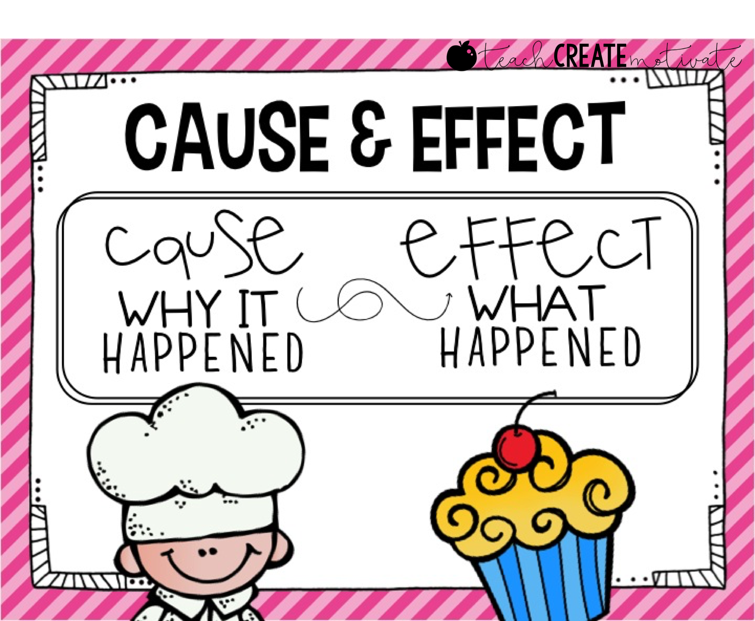 what is cause and effect