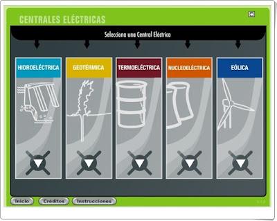 """""""Centrales eléctricas"""" (Ciencias Naturales de Secundaria). Encicloabierta.org."""