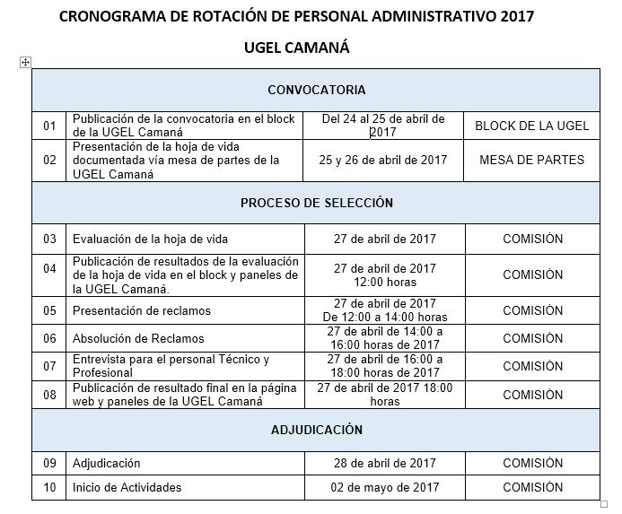 showing 3rd image of Nombramiento Personal Administrativo 2019 Circulares