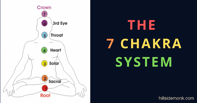 According to Bhagavad Gita, The gross physical body of a living being is controlled by the mind, intelligence and ego. This composes the subtle body.7  Indian Chakras In Hinduism That You Should Know -
