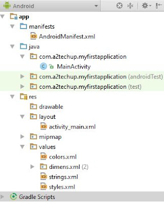 Android Project directories and files, Android Studio