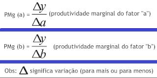 Custos de produção-2