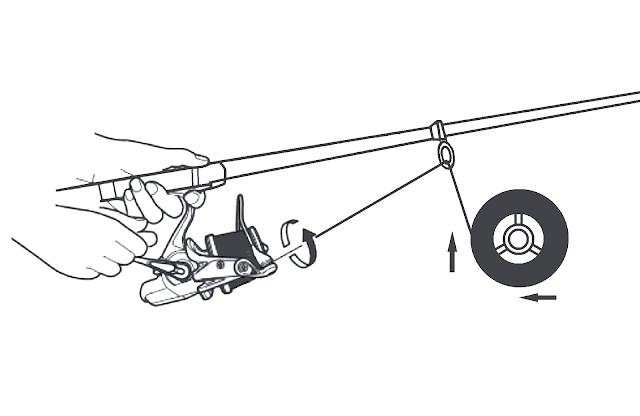 garnir bobine moulinet