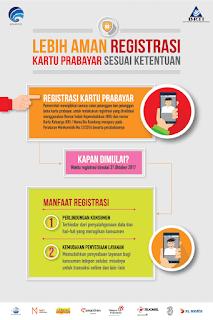 Registrasi Kartu Prabayar - Kominfo
