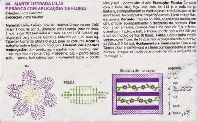 Manta con aplicaciones de flores al crochet todo crochet - Aplicaciones a ganchillo ...