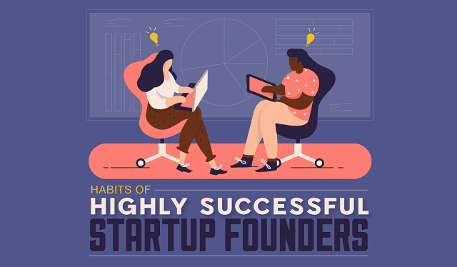 Habits of Successful Startup Founders