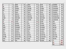 Maghrebian arabic abjad number pdf