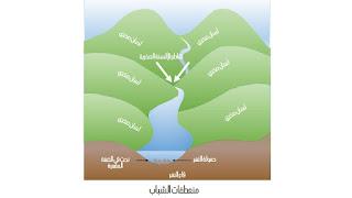 أساليب النحت النهري