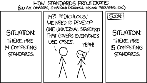 XKCD: How Standards Profilerate, competing standards