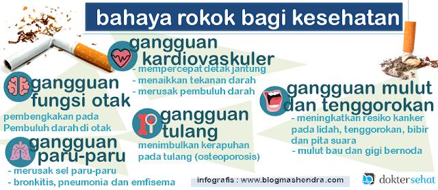 Bahaya Rokok Bagi Kesehatan - Blog Mas Hendra