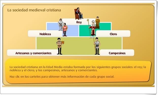 """""""La sociedad medieval cristiana"""" (Actividad interactiva de Historia de Primaria)"""