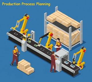PPIC-How To Make An Effective And Efficient Production Process planning