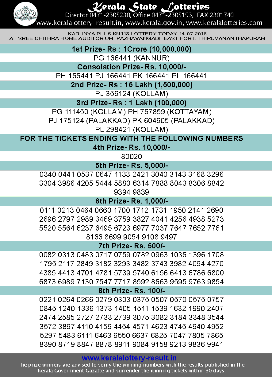 Karunya Plus KN 118 Lottery result, Kerala Karunya plus KN118 lottery, Today's Karunya Plus KN-118 lottery, Lottery result KN 118 today, Karunya Plus-KN 118, Karunya Plus Lottery result 14-7-2016, Kerala Bhagya kuri KN118 results today 14/7/2016, Kerala Karunya Plus Lottery results today 14-7-2016