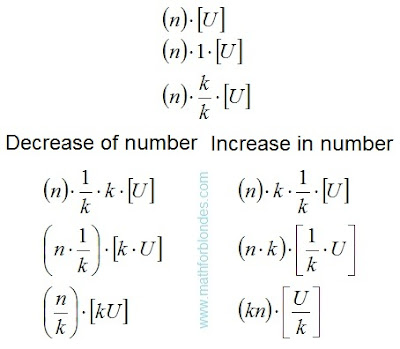 Decrease of number Increase in number. Mathematics For Blondes.