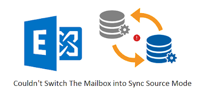 Couldnot Switch The Mailbox into Sync Source Mode