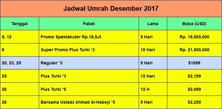 Jadwal Travel Umroh Murah Jakarta Timur Alsha Tour