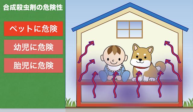 幼児、胎児、ペットに危険なシロアリ防除工事