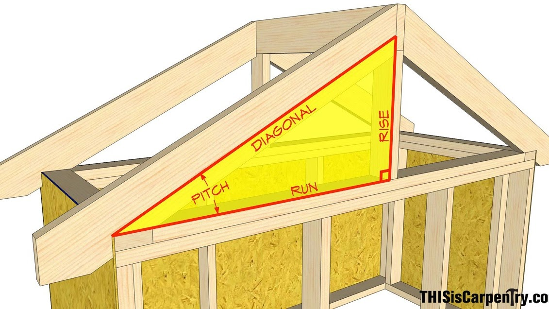 Rafter How To Build Roof Rafters Information Center