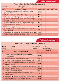 Format Penilaian Harian PAUD/ TK Kurikulum 2013 Format Doc 2017