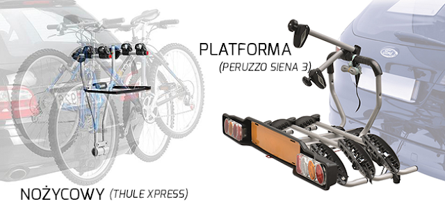 Rodzaje bagażników rowerowych na hak holowniczy