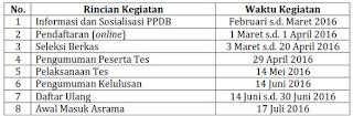 Jadwal PPDB MAN IC 2016/2017