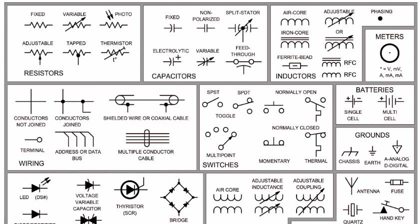 Electrical Circuit Breaker Symbols - Home Wiring Diagram