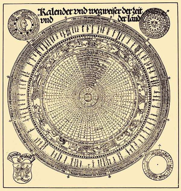 ... do calendário perpétuo Juliano do período medieval (col. pess