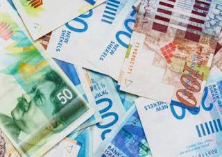 أسعار صرف العملات مقابل الشيكل اليوم الجمعة 20-7-2018