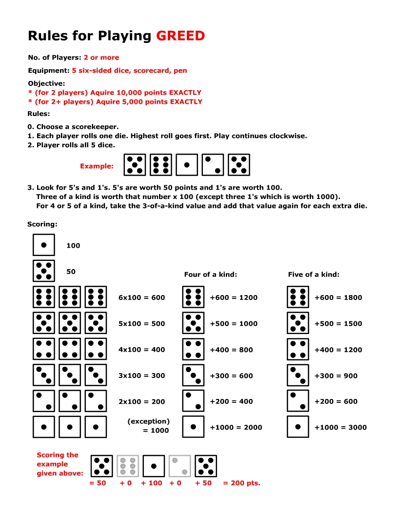 Adaptable image in 10000 dice game rules printable