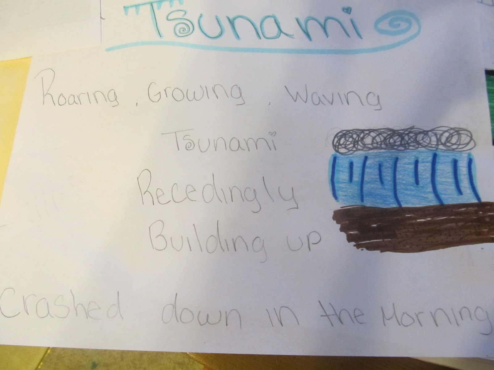 Acrostic Poem For Natural Disasters 27