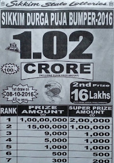 http://www.sarkarinaukriwebsite.in/2014/12/punjab-state-lottery-results.html