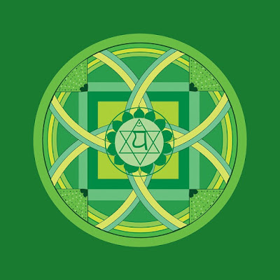 heart chakra or anahata