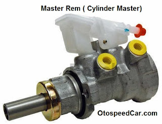 Komponen Pada Master Rem (Cylinder Master) Pada Sistem Rem Hidrolik Beserta Fungsinya