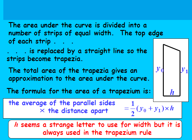 The Trapezium Rule with solved example ,error ,Area of curve,definite integral,