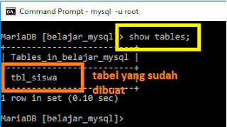 show tabel mysql tentangit