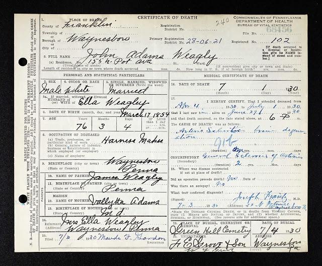 John adams date of birth in Sydney