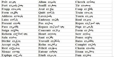 Les verbes du 1er groupe أفعال المجموعة الأولى