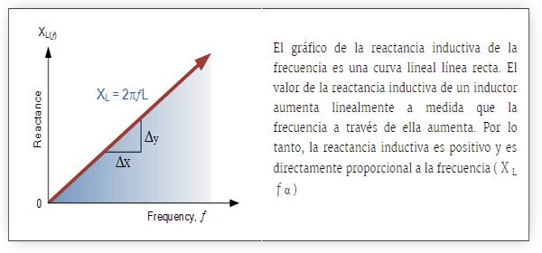 Circuito Rlc Serie Formulas : Series de resonancia en un circuito resonante rlc serie