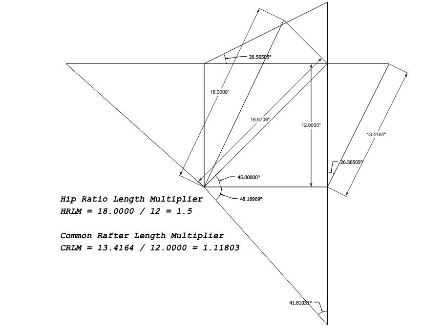 Roof Pitch Multiplier Ex Le Using Trigonometry Sc 1 St