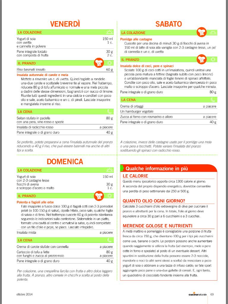 Dieta scarsdale menu italiano