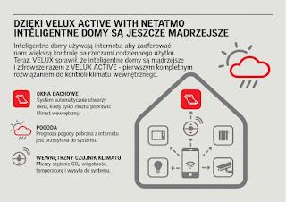 Inteligentny system VELUX ACTIVE myśli za Ciebie o Twoim zdrowiu i komforcie w domu
