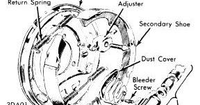 Datsun (Nissan) 610 & 710 1974 Brake Repair Manual Auto