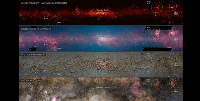 This comparison shows the central regions of the Milky Way observed at different wavelengths.  The top panel shows compact sources of submillimetre radiation detected by APEX as part of the ATLASGAL survey, combined with complementary data from ESA's Planck satellite, to capture more extended features.  The second panel shows the same region as seen in shorter, infrared, wavelengths by the NASA Spitzer Space Telescope.  The third panel shows the same part of sky again at even shorter wavelengths, the near-infrared, as seen by ESO's VISTA infrared survey telescope at the Paranal Observatory in Chile. Regions appearing as dark dust tendrils here show up brightly in the ATLASGAL view.  Finally the bottom picture shows the more familiar view in visible light, where most of the more distant structures are hidden from view.  The significance of the colours varies from image to image and they cannot be directly compared.  Credit: ESO/ATLASGAL consortium/NASA/GLIMPSE consortium/VVV Survey/ESA/Planck/D. Minniti/S. Guisard Acknowledgement: Ignacio Toledo, Martin Kornmesser