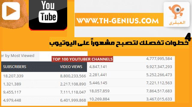 4 خطوات تفصلك لتصبح مشهوراً على اليوتيوب