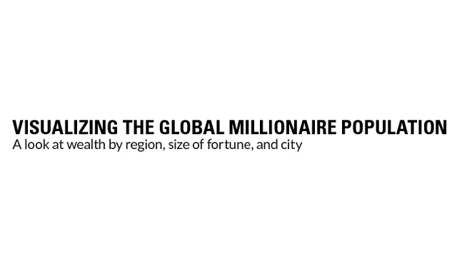 Visualizing the Global Millionaire Population