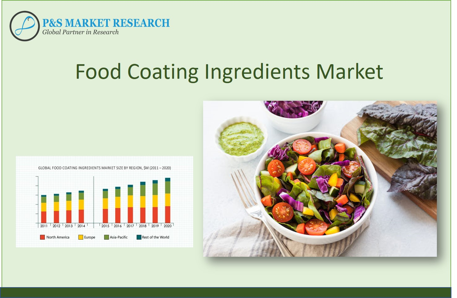 consumer analysis the food market Consumer value drivers are fundamentally changing the food & beverage industry the food and beverage industry continues to struggle with stagnant overall growth from 2012 to 2014, us food and beverage retail spending annual growth of 26 percent has roughly mirrored the annual inflation plus population growth of 23 percent.