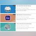 Cara Mudah Membuat Thumbnail Post Warna-Warni Sesuai Label Post